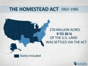 Homestead-Act-Map